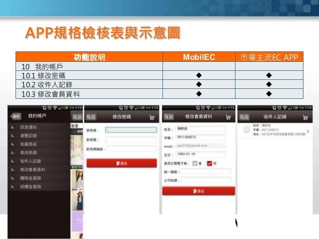功能說明 MobilEC 市場主流EC APP 10 我的帳戶 10.1 修改密碼   10.2 收件人記錄   10.3 修改會員資料   APP規格檢核表與示意圖