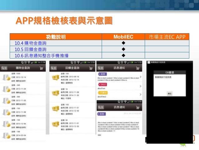 功能說明 MobilEC 市場主流EC APP 10.4 購物金查詢  10.5 回饋金查詢  10.6 訊息通知整合手機推播  APP規格檢核表與示意圖