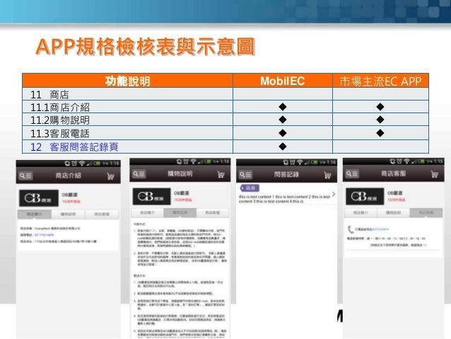 功能說明 MobilEC 市場主流EC APP 11 商店 11.1商店介紹   11.2購物說明   11.3客服電話   12 客服問答記錄頁  APP規格檢核表與示意圖