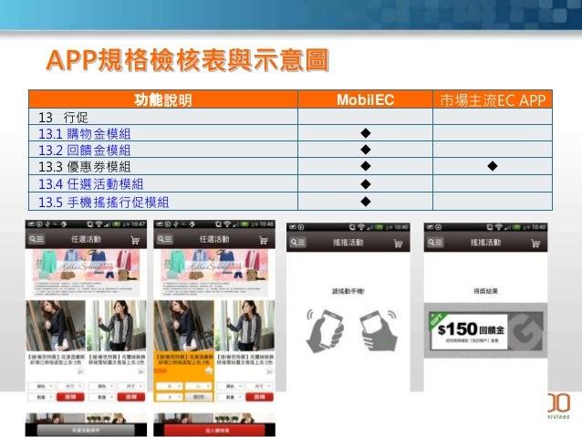 功能說明 MobilEC 市場主流EC APP 13 行促 13.1 購物金模組  13.2 回饋金模組  13.3 優惠券模組   13.4 任選活動模組  13.5 手機搖搖行促模組  APP規格檢核表與示意圖