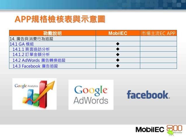 功能說明 MobilEC 市場主流EC APP 14. 廣告與消費行為追蹤 14.1 GA 模組  14.1.1 頁面造訪分析  14.1.2 訂單金額分析  14.2 AdWords 廣告轉換追蹤  14.3 Facebook 廣告追...