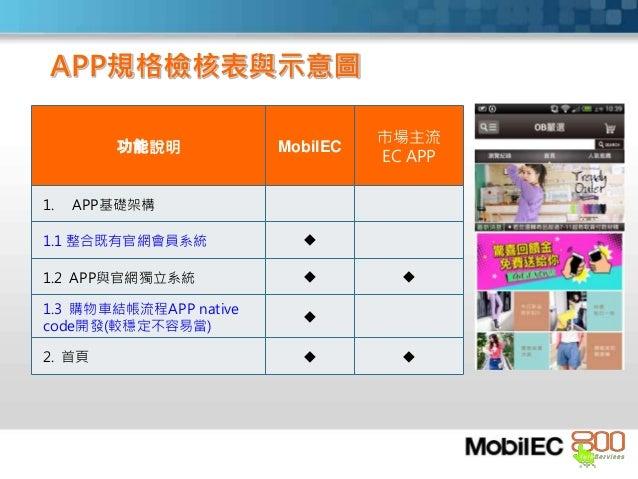 功能說明 MobilEC 市場主流 EC APP 1. APP基礎架構 1.1 整合既有官網會員系統  1.2 APP與官網獨立系統   1.3 購物車結帳流程APP native code開發(較穩定不容易當)  2. 首頁   ...