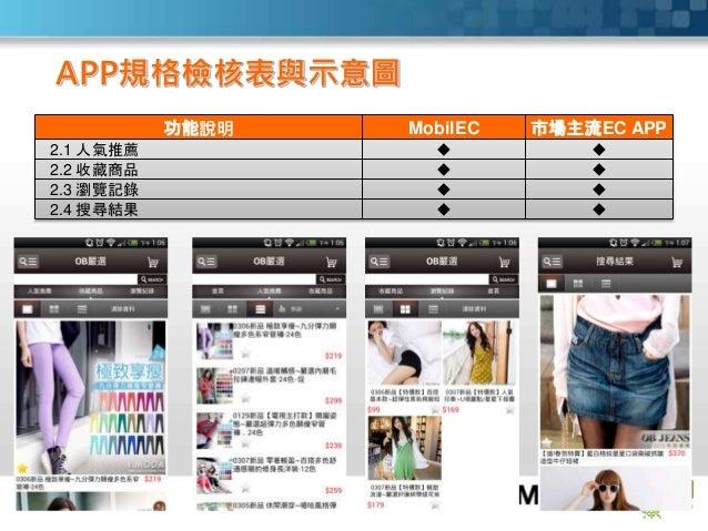 功能說明 MobilEC 市場主流EC APP 2.1 人氣推薦   2.2 收藏商品   2.3 瀏覽記錄   2.4 搜尋結果   APP規格檢核表與示意圖