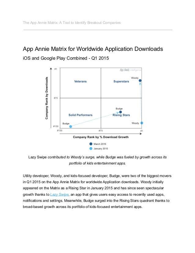 The App Annie Matrix: A Framework for Finding Tomorrow's App Supersta…