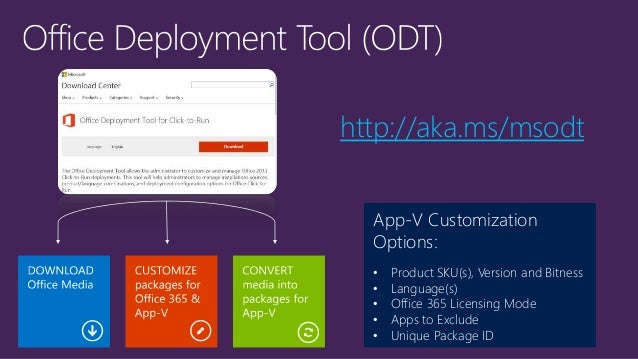 APP-V 5 0 Service Pack 3, виртуализация Microsoft Office