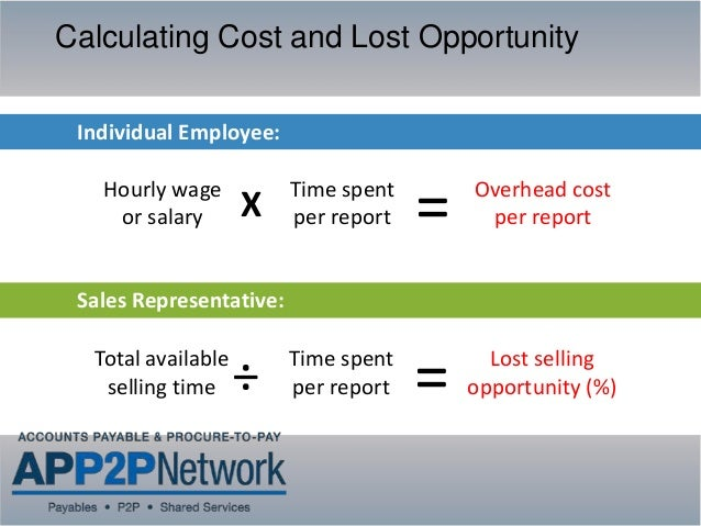 Quantifying The Benefits And Roi Of Effective T Amp E Expense