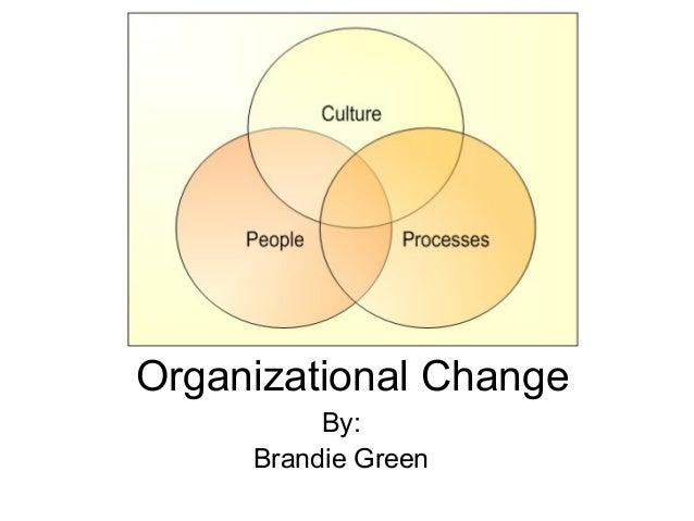 Organizational Change By: Brandie Green