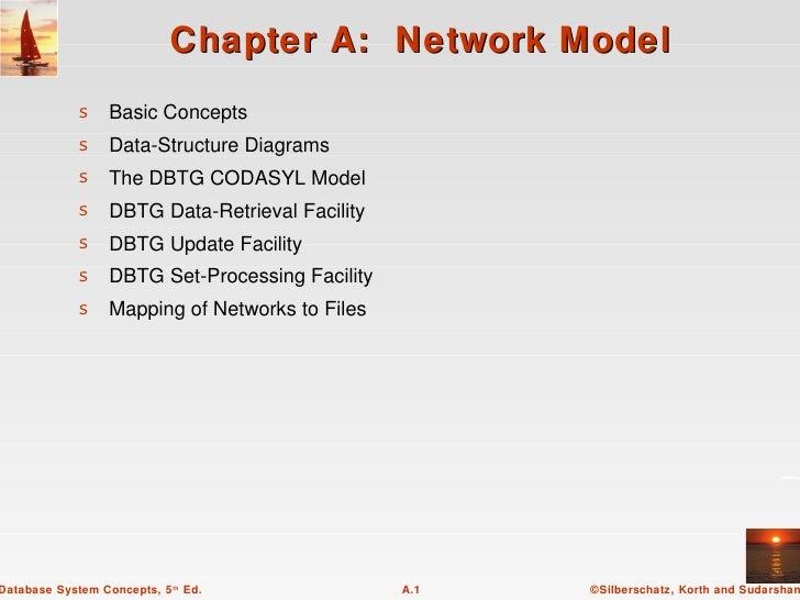 Chapter A:  Network Model <ul><li>Basic Concepts </li></ul><ul><li>Data-Structure Diagrams </li></ul><ul><li>The DBTG CODA...