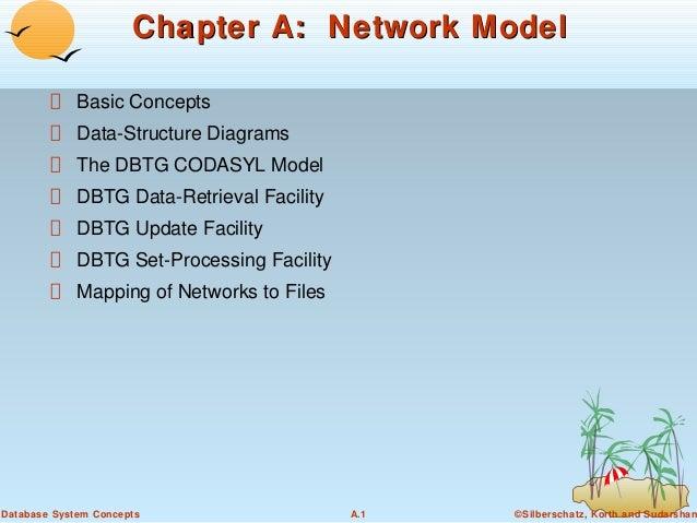 Chapter A: Network Model Basic Concepts Data-Structure Diagrams The DBTG CODASYL Model DBTG Data-Retrieval Facility DBTG U...