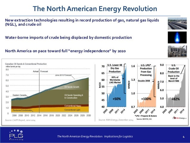The process of drilling crude oil and manufacturing petroleum