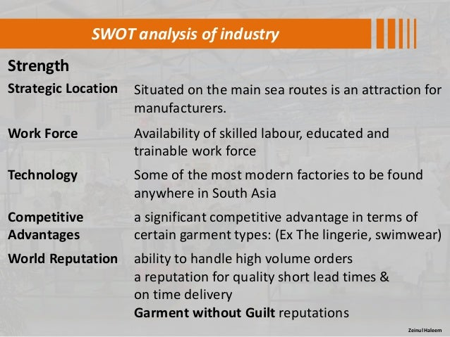 SWOT Analysis for Retail