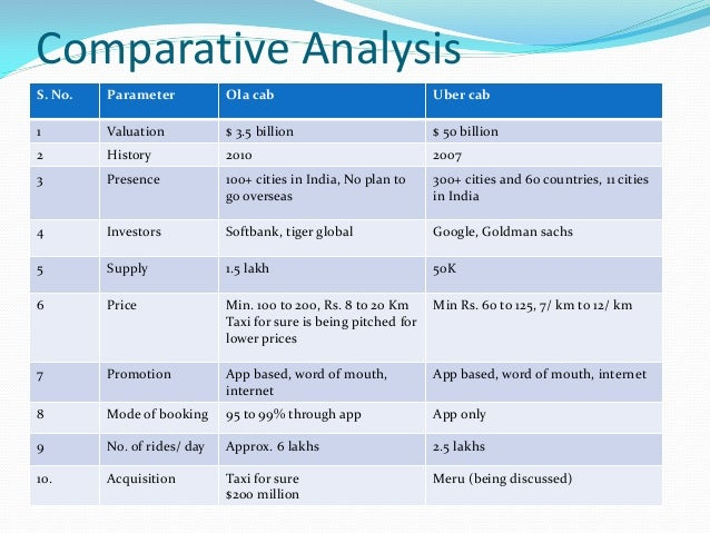 an analysis of the professional portfolio