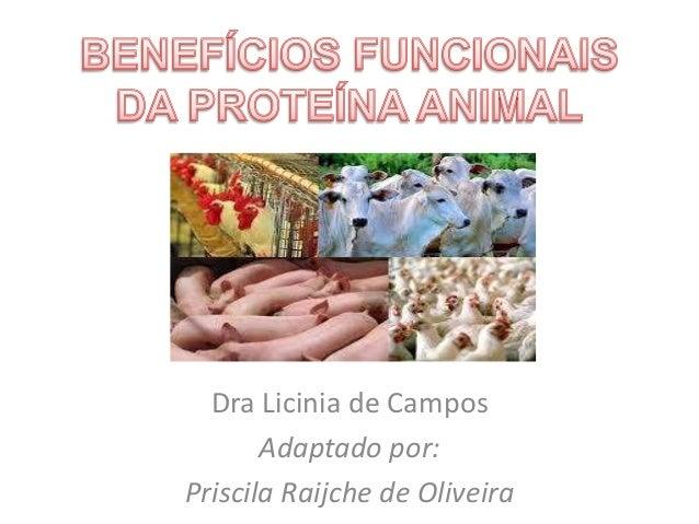 Dra Licinia de Campos Adaptado por: Priscila Raijche de Oliveira