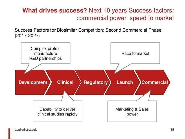 ge success factors This paper describes the successful and innovative approach taken by ge   work with that this is one of the key differences and success factors that we bring  to.