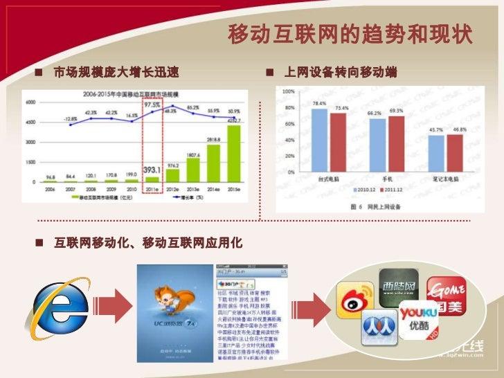Appcan平台介绍 Slide 2