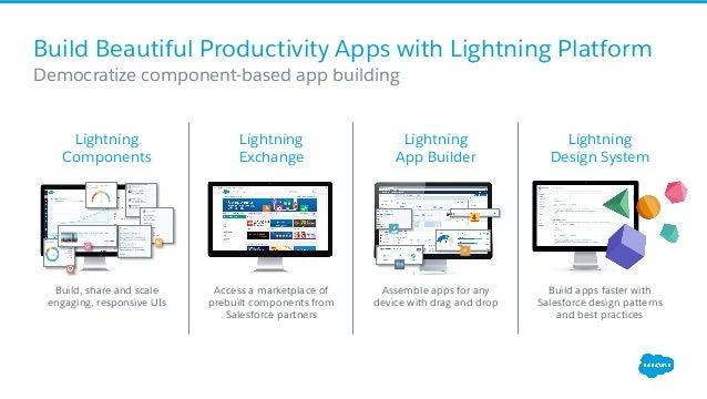 Build Cloud & Mobile App on Salesforce Force com Platform in