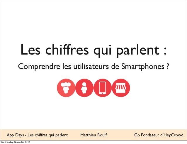 Les chiffres qui parlent : Comprendre les utilisateurs de Smartphones ?  App Days - Les chiffres qui parlent Wednesday, No...