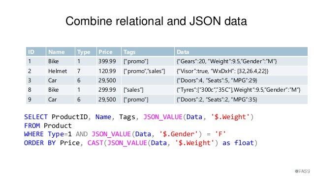Building REST API using SQL Server and JSON