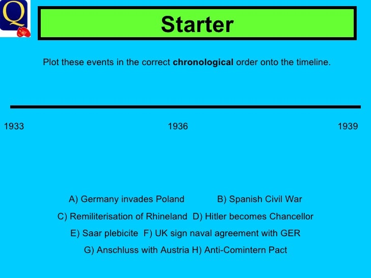 Starter Plot these events in the correct  chronological  order onto the timeline. A) Germany invades Poland B) Spanish Civ...