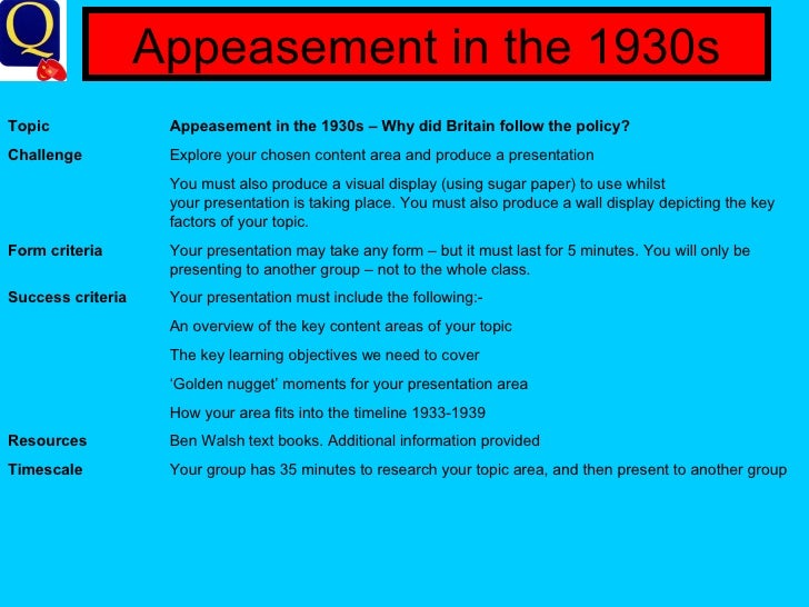 a review of the appeasement in britain On jan 1, 2016 daniel hucker published: review of ''guilty women', foreign policy, and appeasement in inter-war britain.