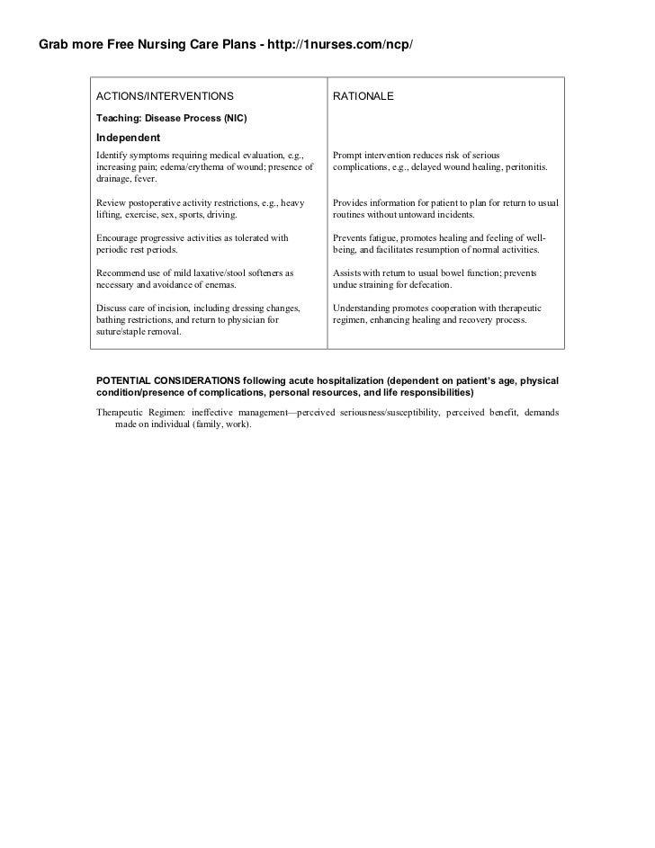Grab more Free Nursing Care Plans - http://1nurses.com/ncp/             ACTIONS/INTERVENTIONS                             ...