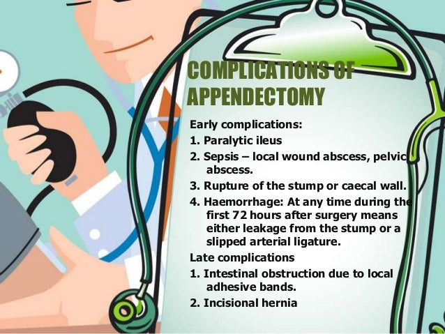 Appendicitis- a simplistic view for GPs