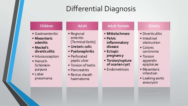 Gastroenteritis Differential Diagnosis