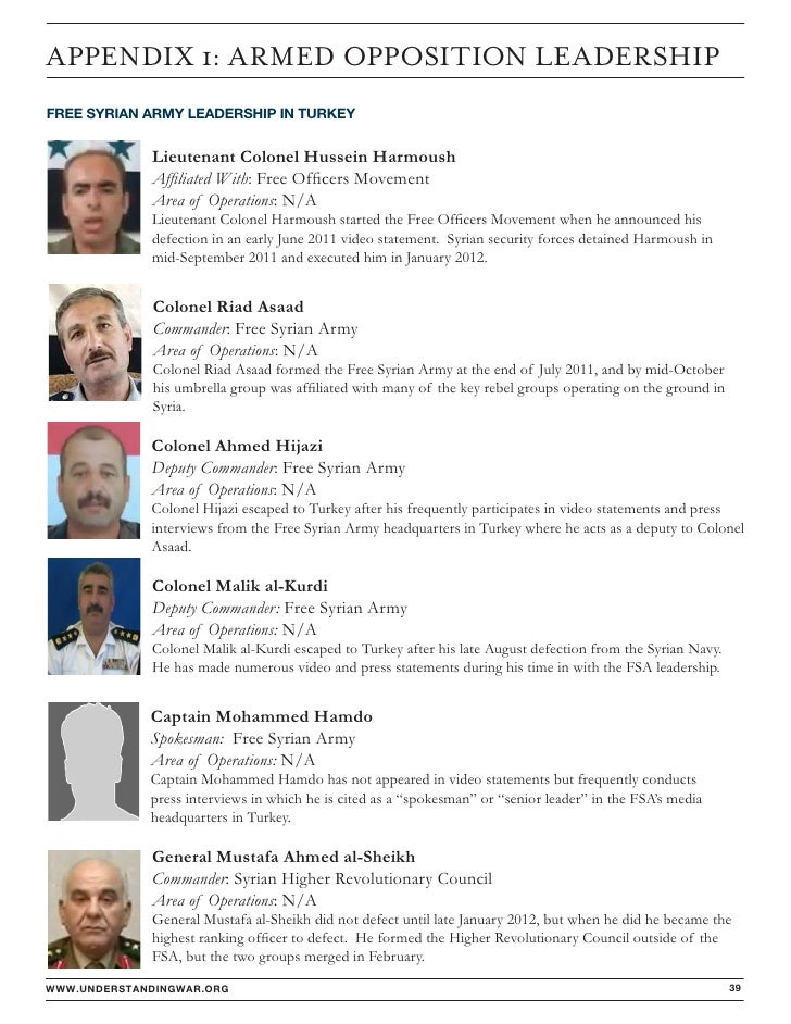 appendix 1: armed opposition leadershipFree Syrian Army Leadership in Turkey             Lieutenant Colonel Hussein Harmou...