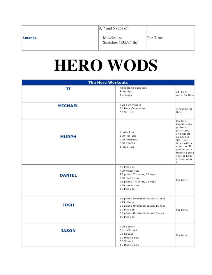 Crossfit workouts list