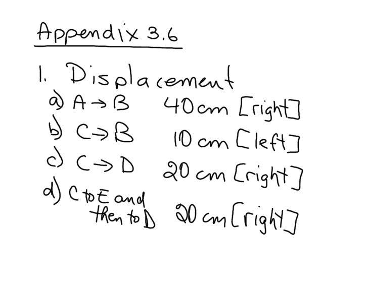 Appendix 3.6