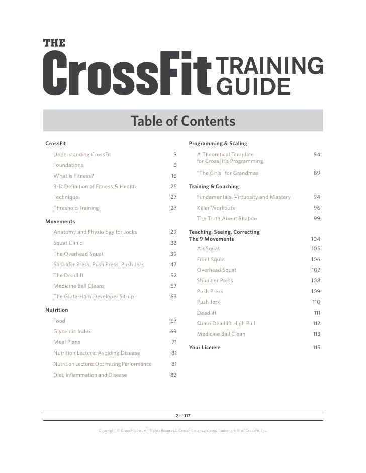 Crossfit level 1 guide for Wod journal template