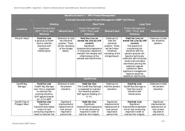 Appendix c baseline understanding final_dec2010
