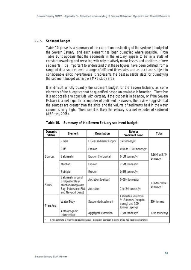 Severn Estuary SMP2 - Appendix C - Baseline Understanding of Coastal Behaviour, Dynamics and Coastal Defences 28 Severn Es...