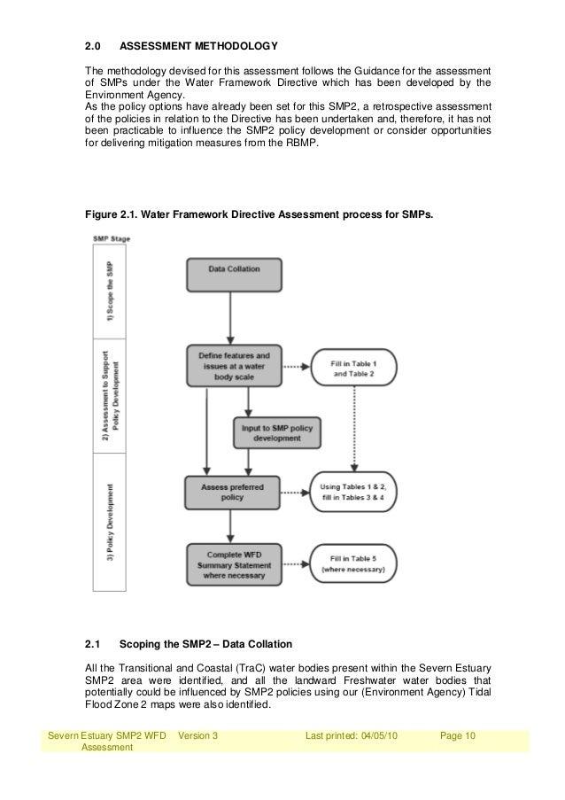 Severn Estuary SMP2 WFD Assessment Version 3 Last printed: 04/05/10 Page 10 2.0 ASSESSMENT METHODOLOGY The methodology dev...