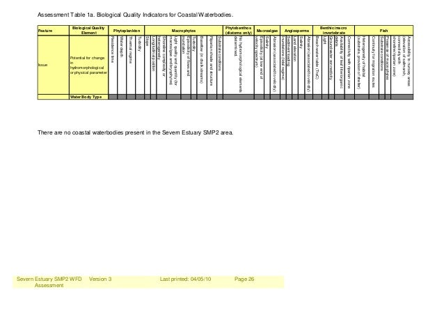 Severn Estuary SMP2 WFD Assessment Version 3 Last printed: 04/05/10 Page 26 Assessment Table 1a. Biological Quality Indica...