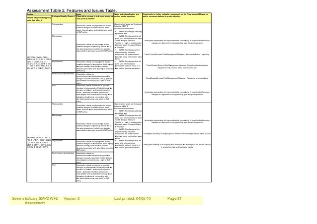 Severn Estuary SMP2 WFD Assessment Version 3 Last printed: 04/05/10 Page 31 Assessment Table 2. Features and Issues Table....