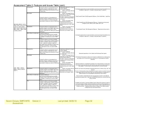 Severn Estuary SMP2 WFD Assessment Version 3 Last printed: 04/05/10 Page 32 Assessment Table 2. Features and Issues Table ...