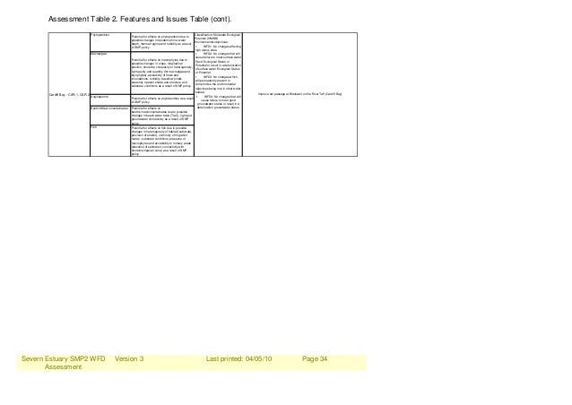 Severn Estuary SMP2 WFD Assessment Version 3 Last printed: 04/05/10 Page 34 Assessment Table 2. Features and Issues Table ...