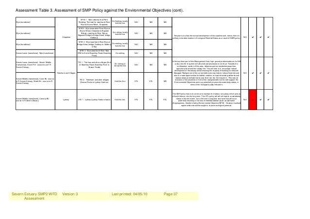 Severn Estuary SMP2 WFD Assessment Version 3 Last printed: 04/05/10 Page 37 Assessment Table 3. Assessment of SMP Policy a...