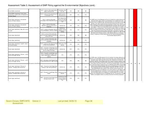 Severn Estuary SMP2 WFD Assessment Version 3 Last printed: 04/05/10 Page 38 Assessment Table 3. Assessment of SMP Policy a...