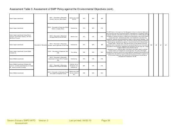 Severn Estuary SMP2 WFD Assessment Version 3 Last printed: 04/05/10 Page 39 Assessment Table 3. Assessment of SMP Policy a...