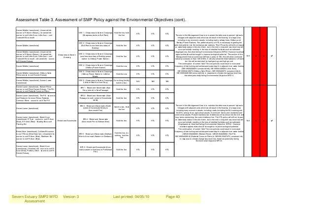 Severn Estuary SMP2 WFD Assessment Version 3 Last printed: 04/05/10 Page 40 Assessment Table 3. Assessment of SMP Policy a...