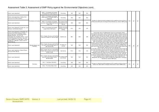 Severn Estuary SMP2 WFD Assessment Version 3 Last printed: 04/05/10 Page 41 Assessment Table 3. Assessment of SMP Policy a...