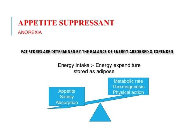 Digestants, appetite stimulants and suppressants, Carminatives