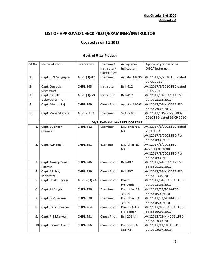 1  OpsCircular1of2002 AppendixA  LISTOFAPPROVEDCHECKPILOT/EXAMINER/INSTRUCTOR Updatedason1.1.2013  Gov...