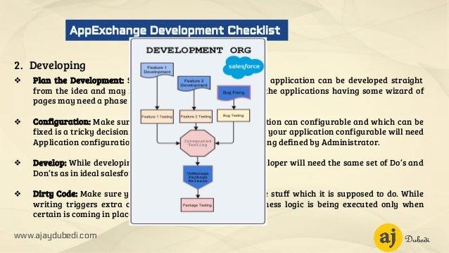 Salesforce AppExchange development checklist