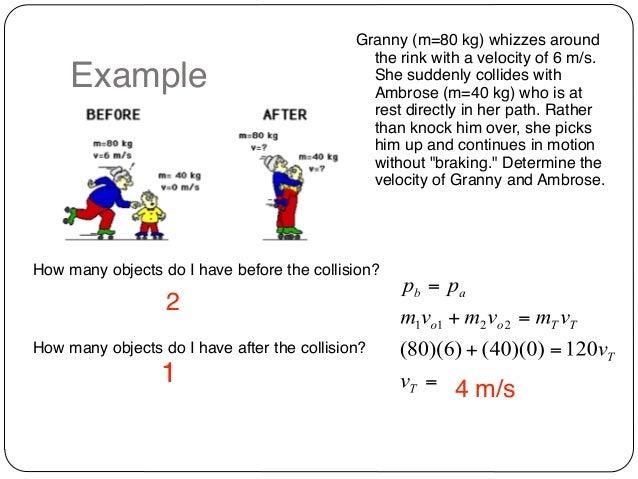 Ap Physics 12 Impulse And Momentum