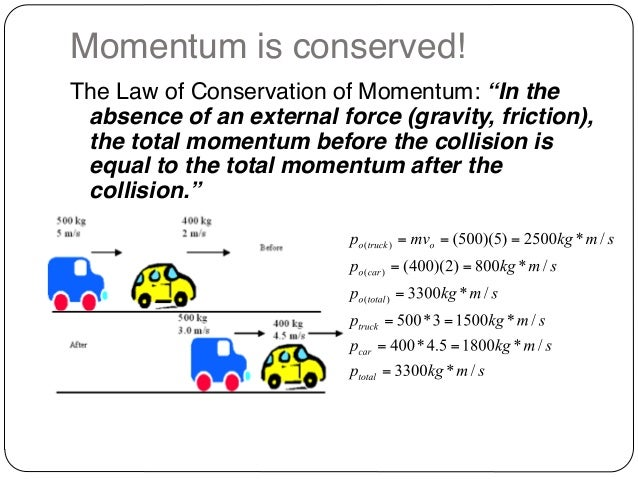 collisions and conservation of momentum Elastic collisions in one dimension conservation of mechanical energy  conservation of momentum: physics lab solving kinematics problems  geocentric.
