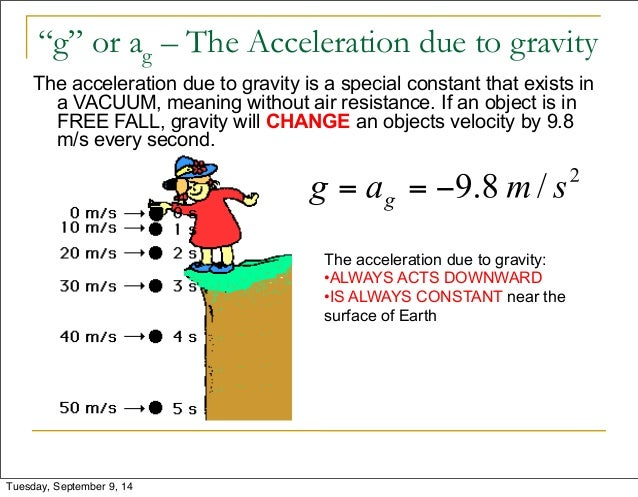 measuring the acceleration due to gravity in the lab essay Writing a detailed essay on your procedure because the lab book is a complete record experiment 1: acceleration due to gravity 3.