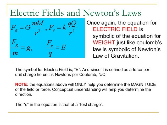 Ap physics b_-_electric_fields_and_forces